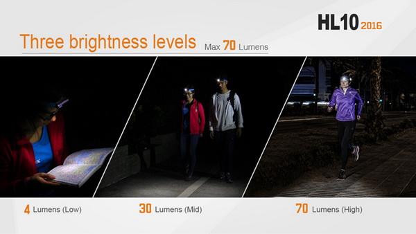 FLOOD Running Light Headlamp Headlight Purple Fenix HL10 2016 Philips LED SPOT